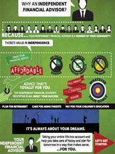 why IFA - sidebar_0000_why IFA - sidebar_0000_Infographic_The-Importance-of-Independence